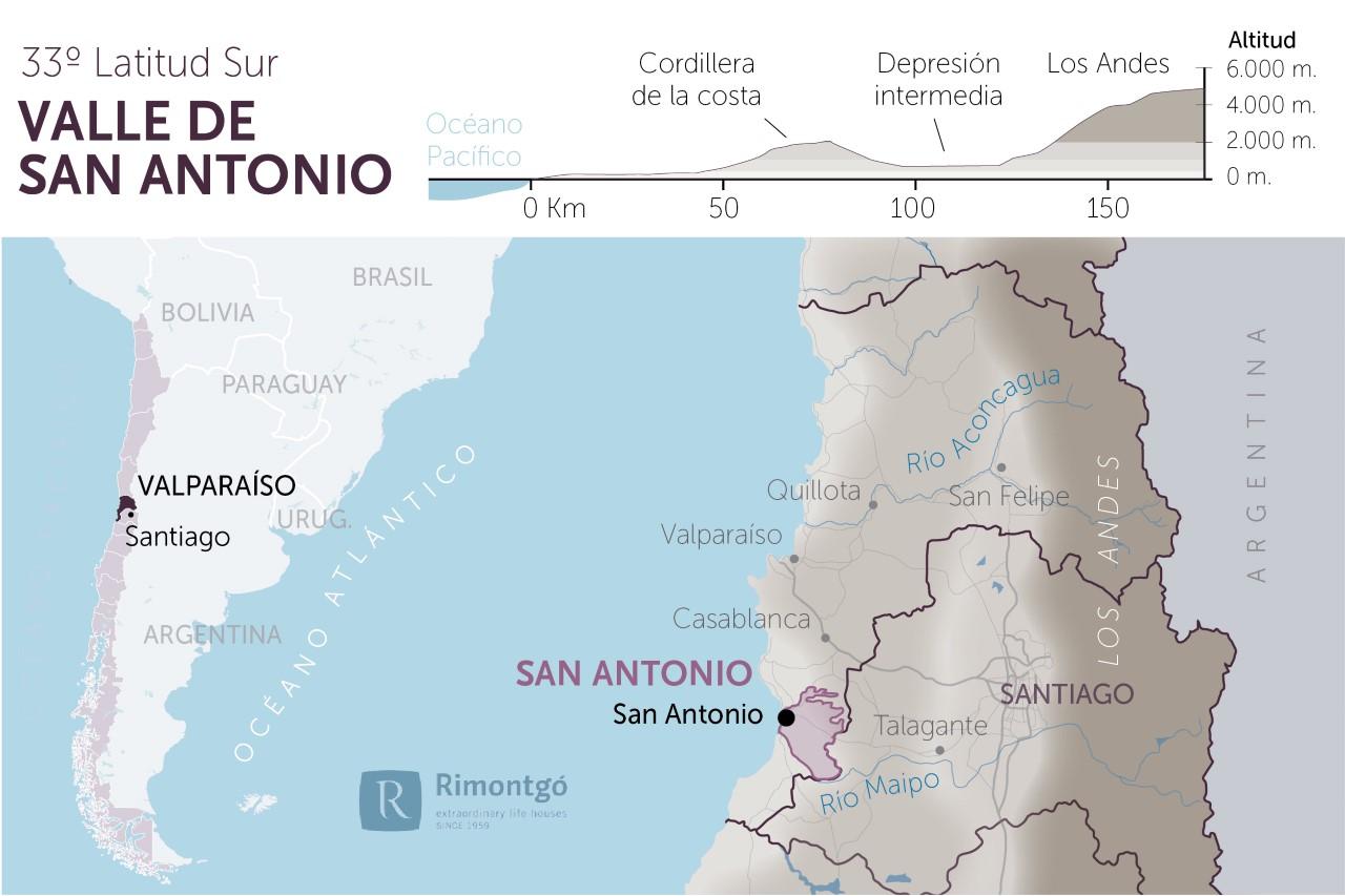 Valle de San Antonio