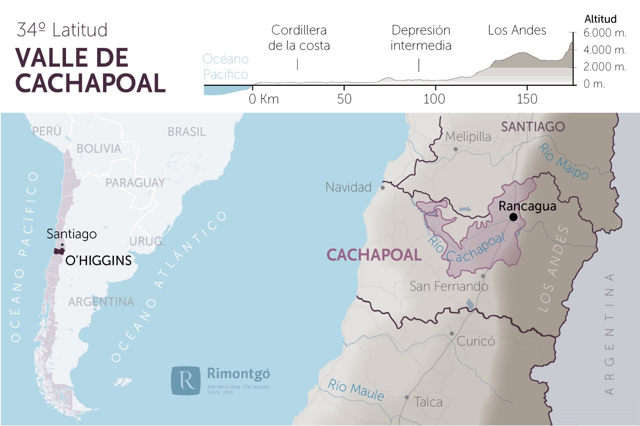 Valle del Cachapoal-Andes