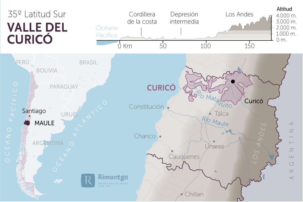 Valle del Curicó